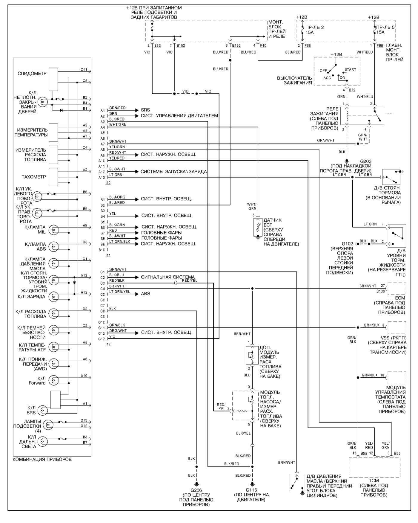 панель приборов subaru forester sf5 схема